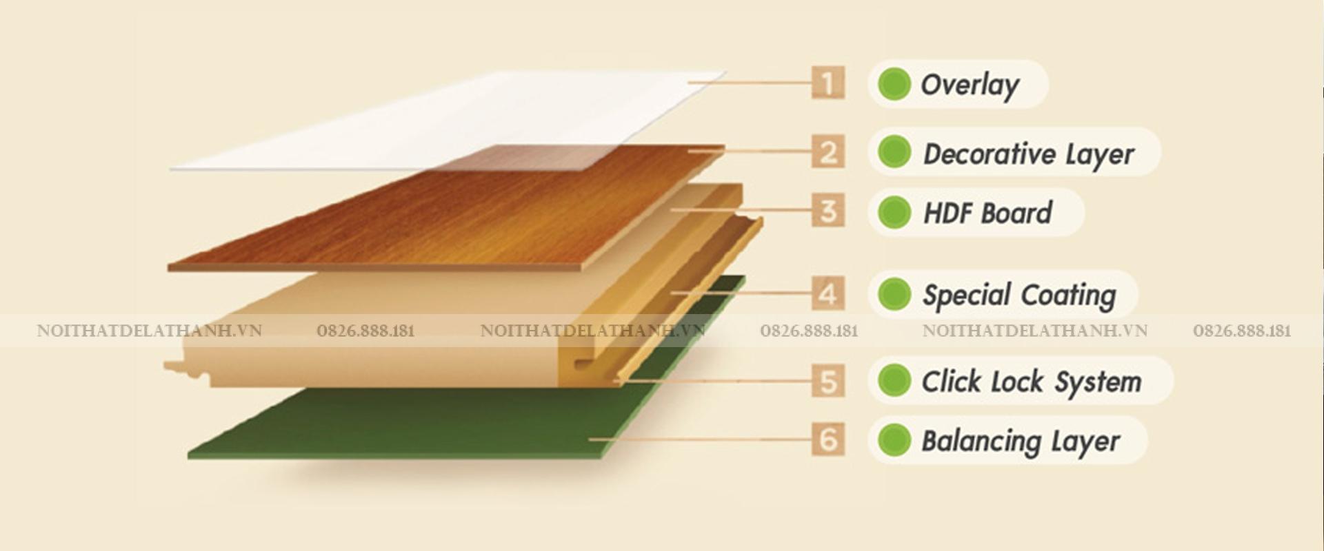 Cấu tạo của 1 tấm gỗ HDF